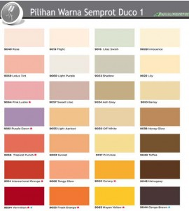 contoh-semprot-warna-furniture-minimalis-duco-1